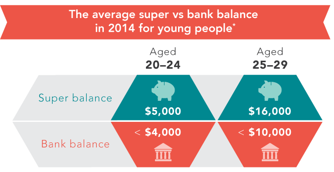 young-super-v-bank-acc-info